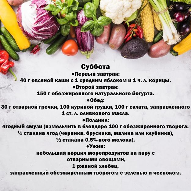 Правильное питание при похудении для подростка