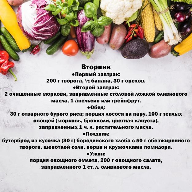 Диета По Правильному Питанию На Неделю. Правильное питание — принципы, меню на неделю и важные правила