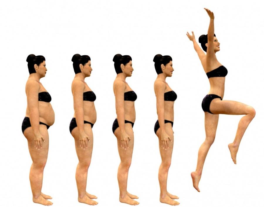 Чтобы Сбросить Вес. Как похудеть быстро и эффективно