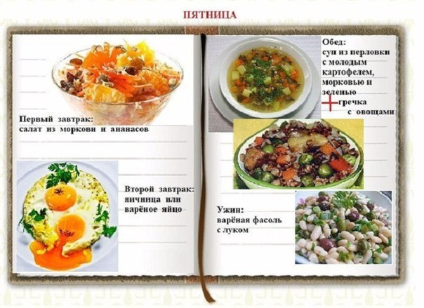 План Раздельного Питания Для Похудения.